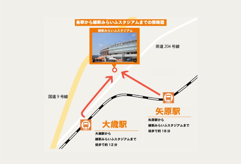 最寄り駅から維新みらいふスタジアムまでの簡略図
