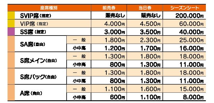 初めての観戦ガイド_ チケット価格