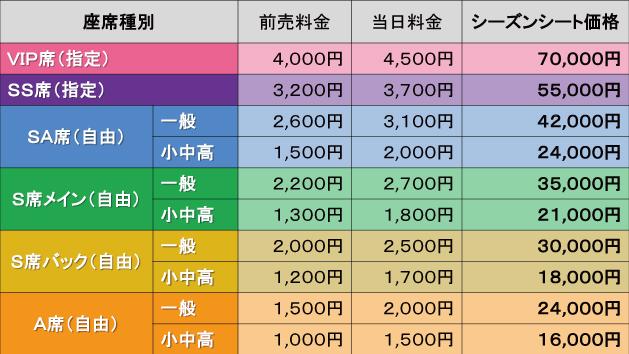 チケット価格表2016