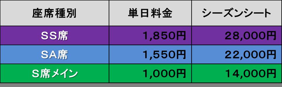 車椅子席価格
