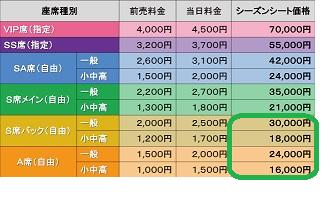 お得シーズンシート (2)