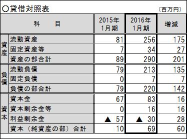 2015決算_HP用2