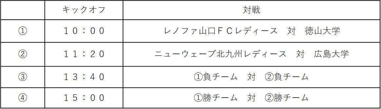 レディース組み合わせYMFG